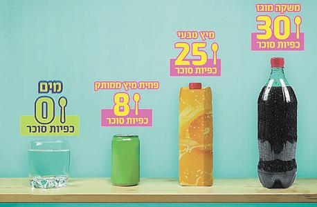Министерство здравоохранения Израиля ступило на тропу войны с сахаром. Фотография № 2